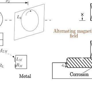 Ratman reccomend Rfid metal penetration