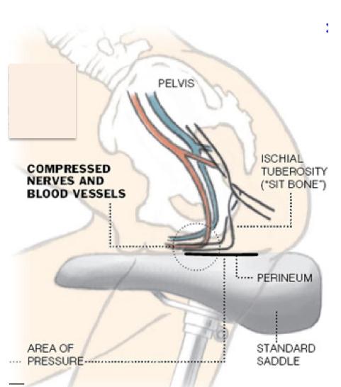 Nerve com masturbation