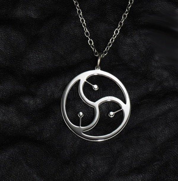 Of bdsm symbols