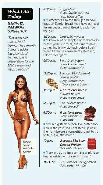 best of Model diet Bikini