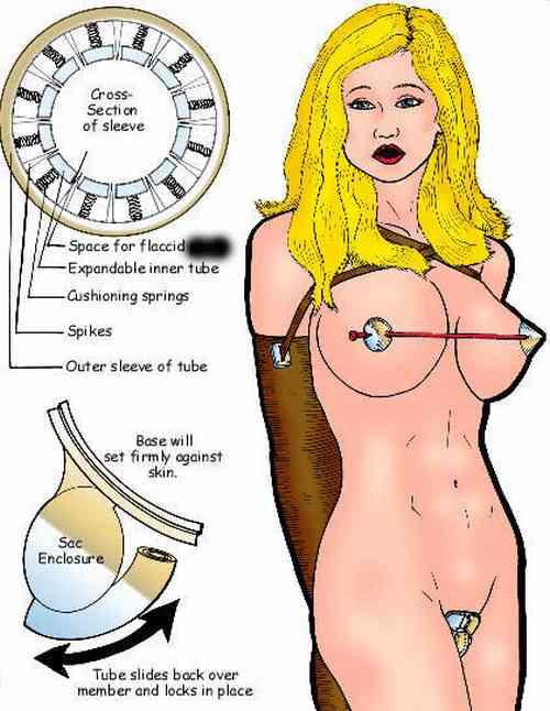 Chastisy device sissy femdom vids