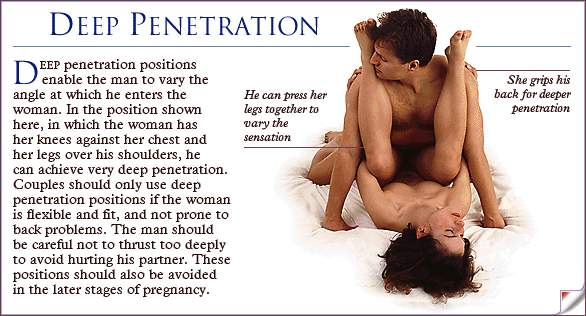best of Pictures Deepest penetration