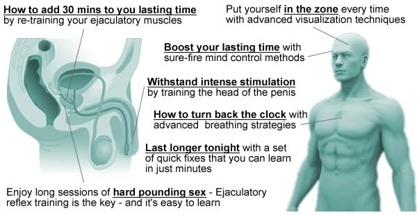 Sex positions for orgasm orgy ejaculation